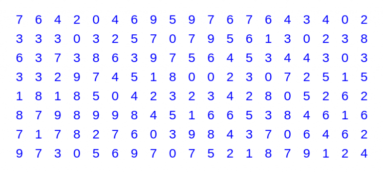The numbers of a Begriddled logic puzzle example